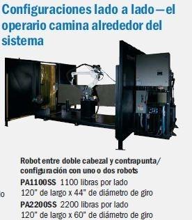 PA1100SS Sistemas de Automatización de Soldadura Miller