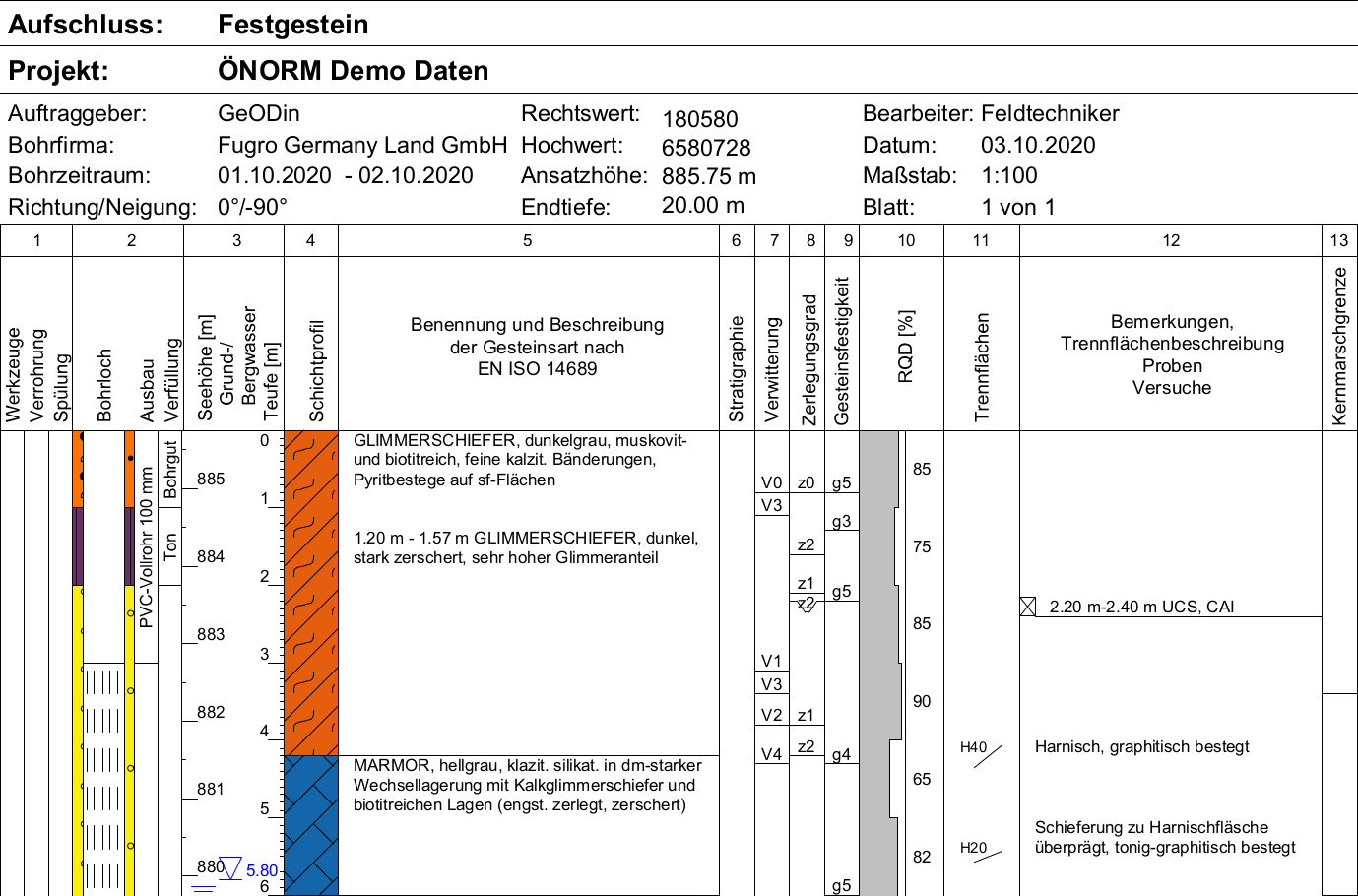 GeODin-Objektart: Geotechnische Erkundung EN ISO 22475 (2018) inklusive ÖNORM