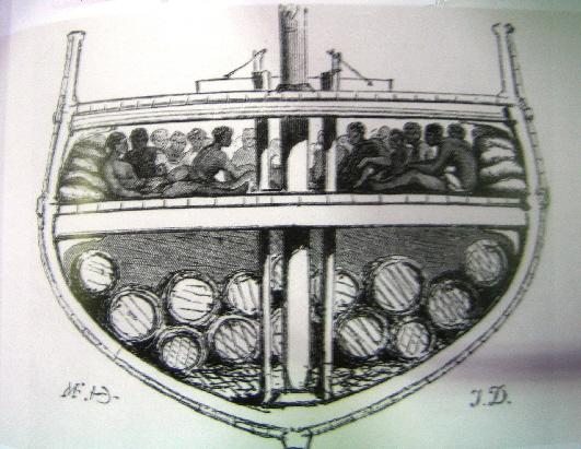 Organisation de la soute d'un bâteau négrier