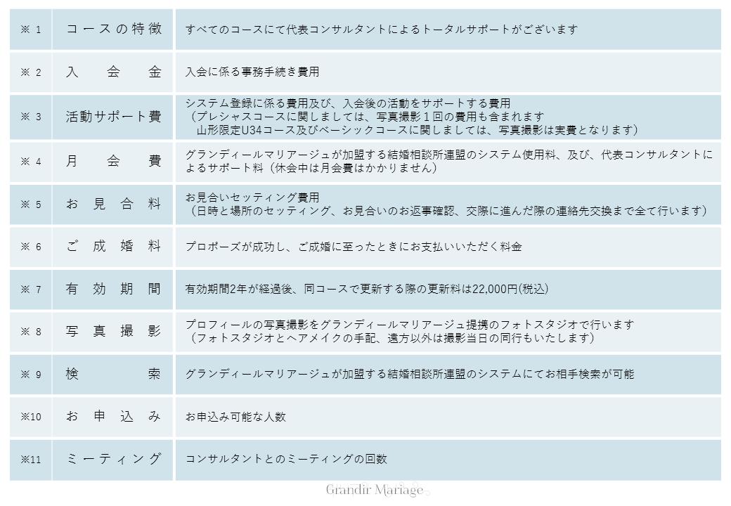 画像:新コース 別紙