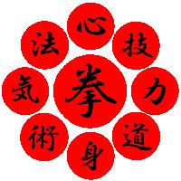 Les Huit Principes du Nippon Kempo 日本拳法の八要