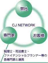 CJネットワーク概略図