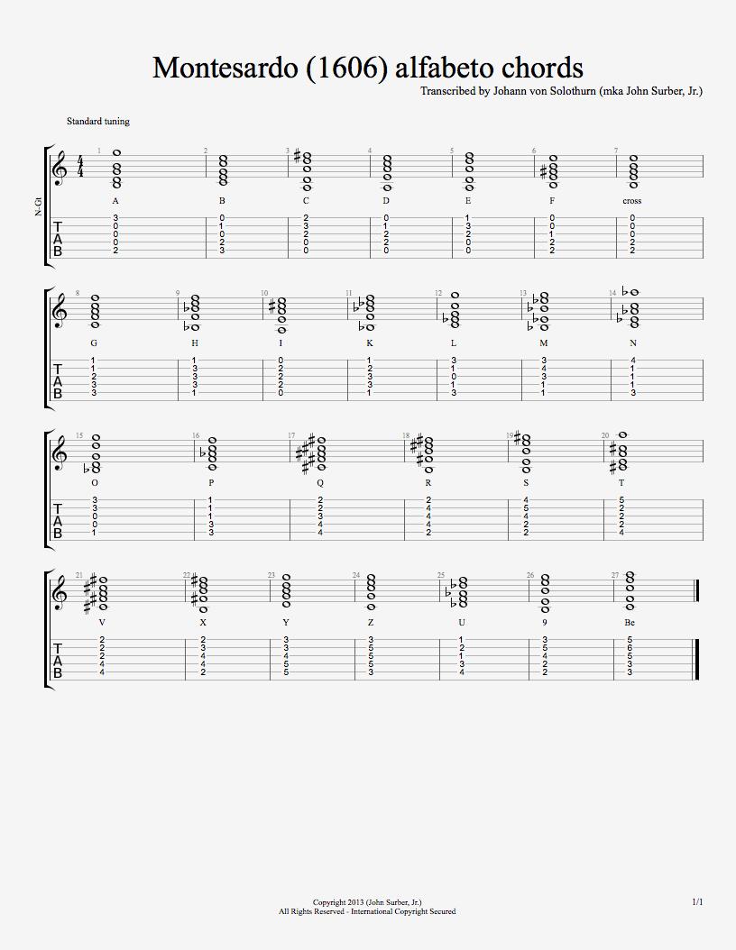 Alfabeto Notation Guitar Chords In The Sca Period Johann Von