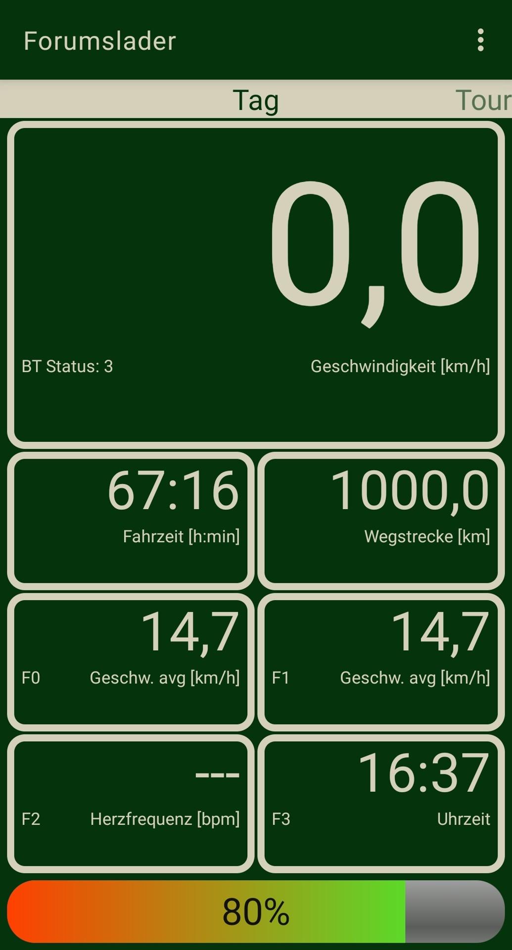 Eintausend Kilometer Marke
