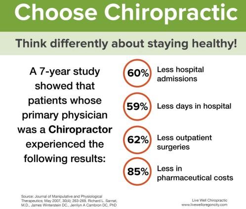 ドクターバンカイロプラクティック:Dr.Ban Chiropractic