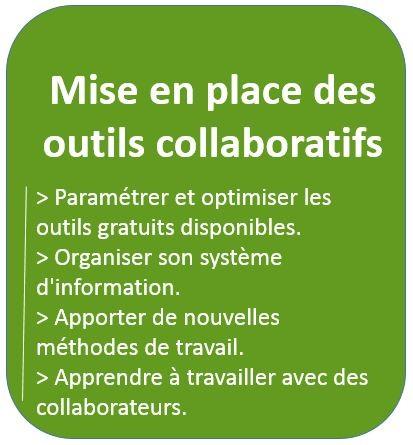 Audit et Conseil sur la mise en place des outils collaboratifs dans les entreprises et institutions
