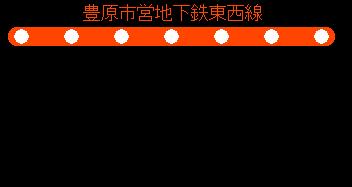 豊原市営地下鉄東西線路線図