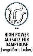 Sanremo Café Racer, Hogh Power , Dampfdüse