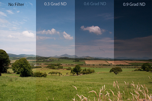 Example of .03, 0.6 and 0.9 ND Filters