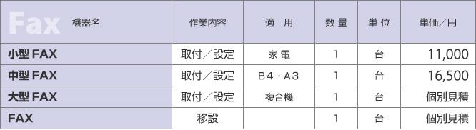 FAX工事料金表|新潟県の通信機器工事会社