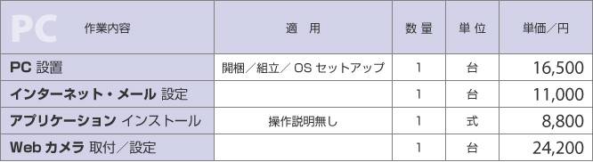 パソコン・PC設置設定の料金表|新潟県の通信機器工事会社