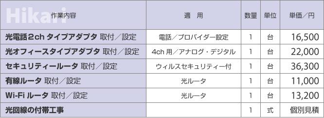 光回線・ネットワーク工事の料金表|新潟県の通信機器工事会社