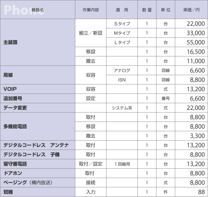 ビジネスホン工事料金表|新潟県の通信機器工事会社
