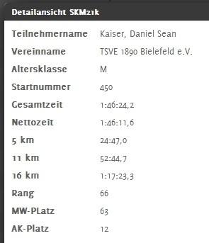 Salzkotten (Halb-) Marathon 2014 - Ergebnisse/Zeiten