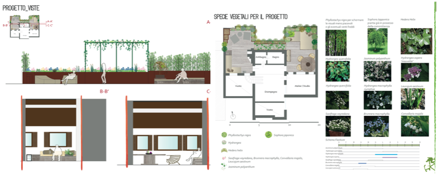 2012_Design of a terrace (Monza, Lombardia, IT)