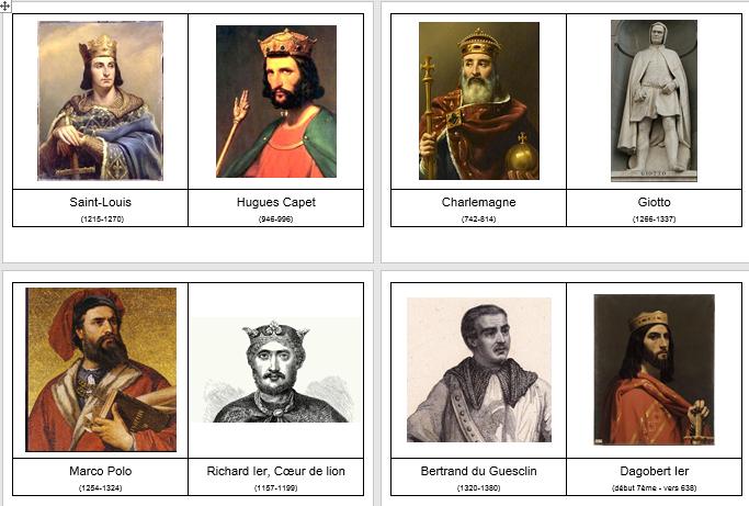 Moyen-Age : personnages célèbres