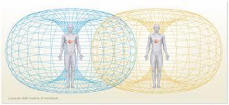 elektromagnetisches Feld des Herzens