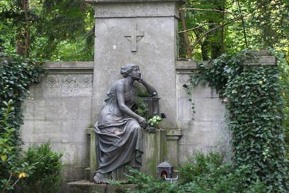 Waldcharakter, Waldfriedhof München