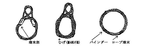 丸められたロープを解くとき