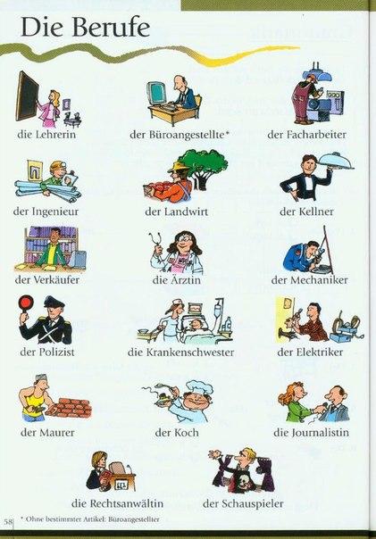 шкільне життя на німецькій мові планируете носить