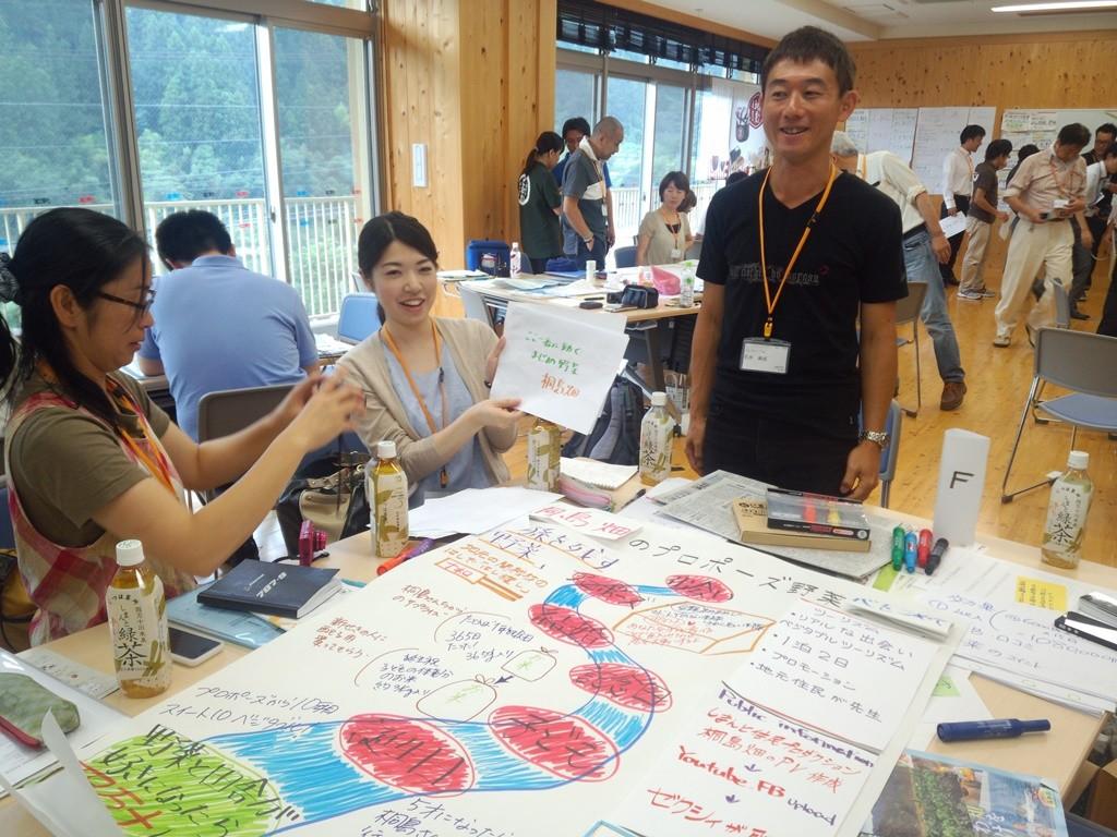 私のグループは桐島畑の野菜をテーマに。