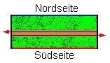 Abb.: Streckenmodul