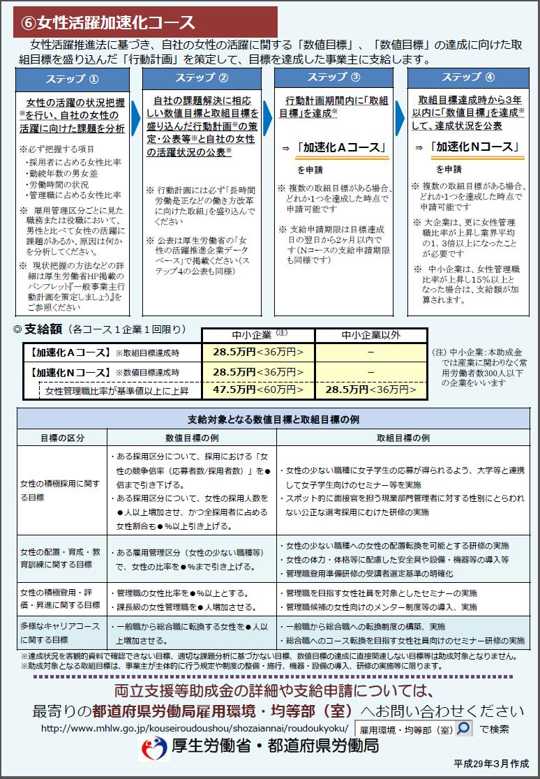 厚生労働省のホームページより参照 4/4