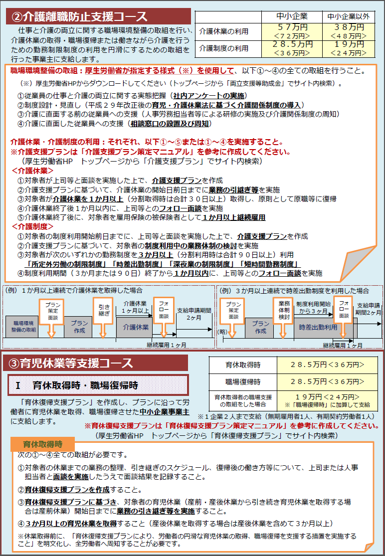 厚生労働省のホームページより参照 2/4