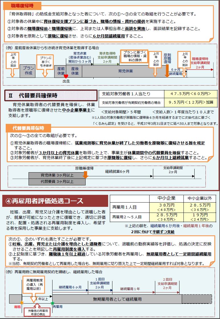 厚生労働省のホームページより参照 3/4