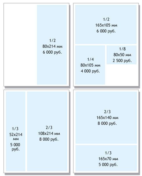 размер/цена модулей в журнале