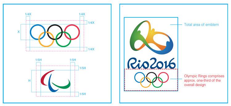 Áreas de respeto que hay que tener en cuenta para no invadir el logo de las olimpiadas o el de las paraolimpiadas.