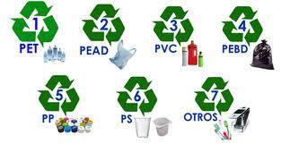 Identifica que reciclar.