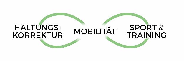 Haltungskorrektur - Mobilität - Sport & Training