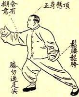 Taijiquan auf Chinesisch erläutert