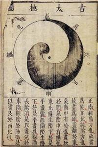 Worte von Meistern 9 - Altes Taichi Symbol