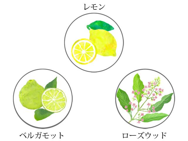 レモングラスオリジナル精油、リフレッシュ
