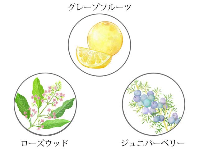 レモングラスオリジナル精油、むくみ・浮腫