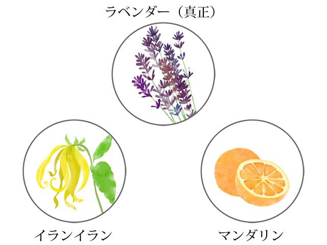 レモングラスオリジナル精油、安眠