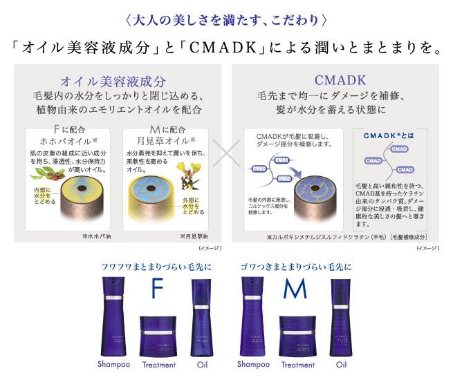 オイル美容液成分とCMADKによる潤いとまとまりを