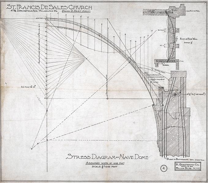 Calculo funicular linea de esfuerzo equilibrio Guastavino boveda tabicada catalana