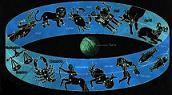 Zodiaque - cours d'astrologie