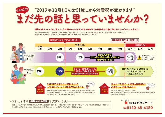 消費税増税前の不動産購入