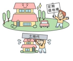 定期借地権付き住宅