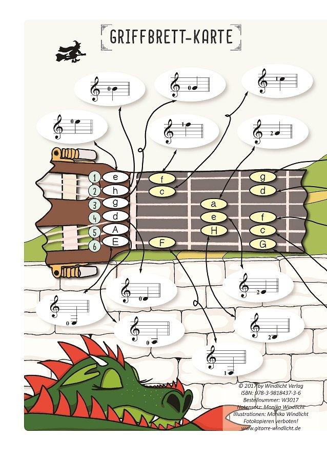 griffbrettkarte-noten-gitarrengriff