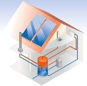 Warmwasser mit Solar