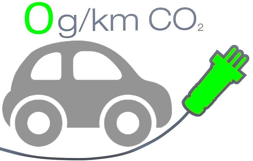 CO2 neutrale Fahrten