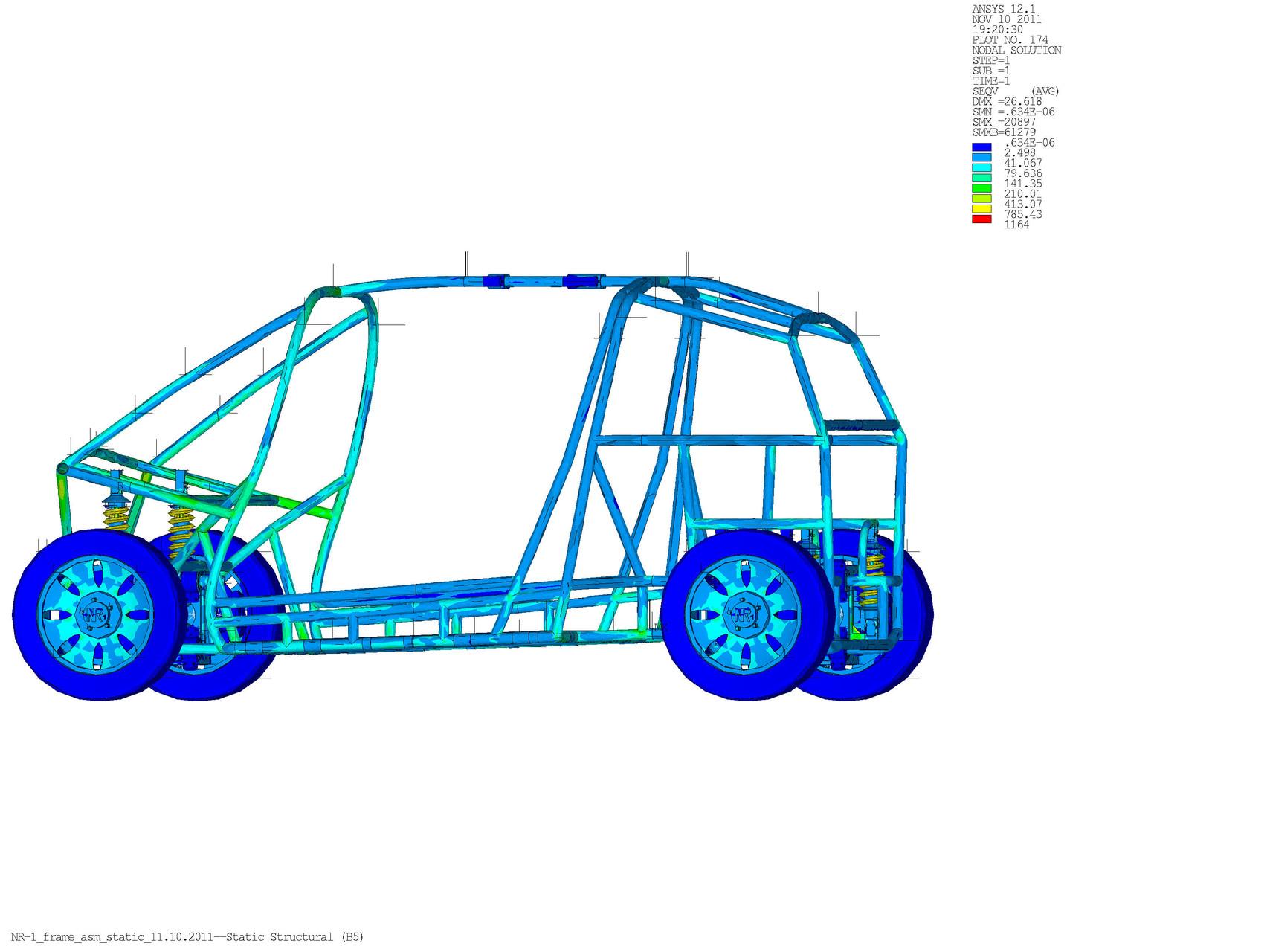 NR-1 Supermileage Car --200 Miles Per Gallon-- Space Frame Stress Analysis
