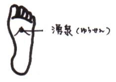 foot.jpg (6128 バイト)