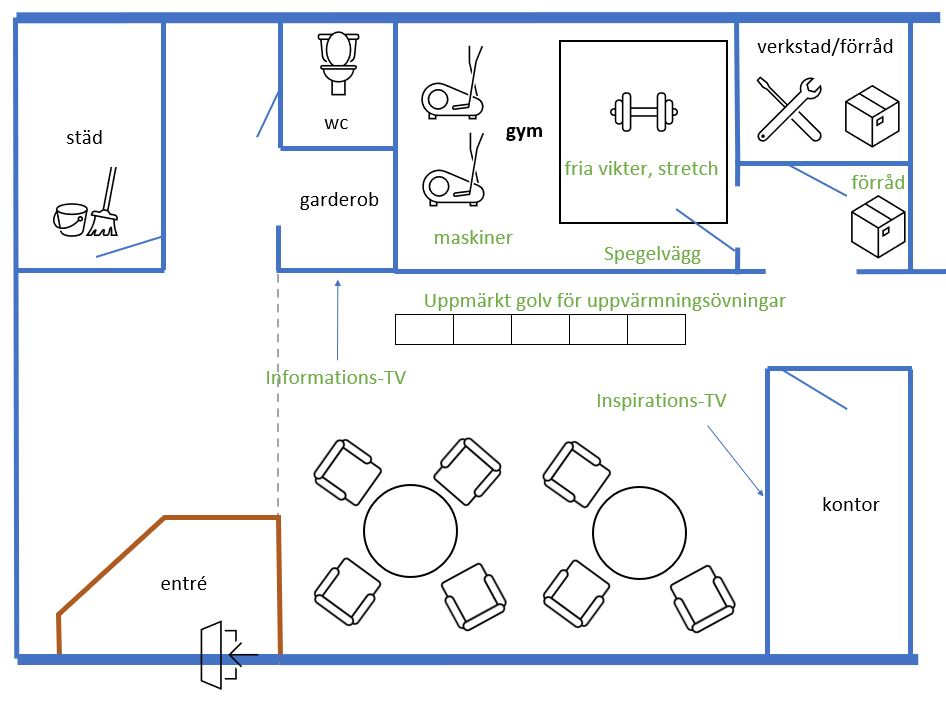 Information från Styrelsen - Förbättringar i Tennishallen på Sternö