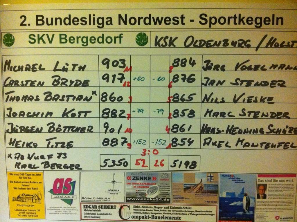 Auswärtsergebnisse aus Bergedorf